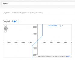 2011-12-06-google-fktplot-03.png