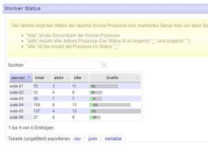 2012-11-20-pimped-apache-status-worker.jpg