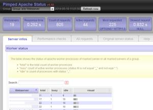 2014-05-19-pimped-apache-status-v110.png