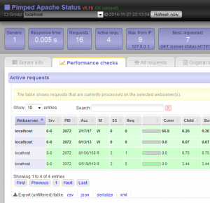 2014-11-27-pimped-apache-status-v115.png
