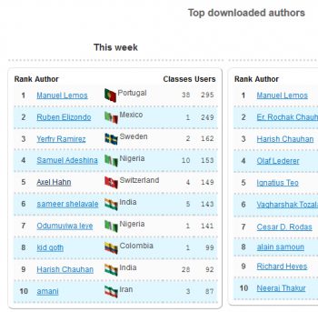 2015-08-25-phpclasses-top-downloaded-authors-small.png