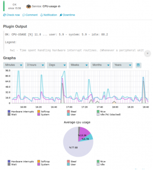 icinga-graph-check_cpu.png